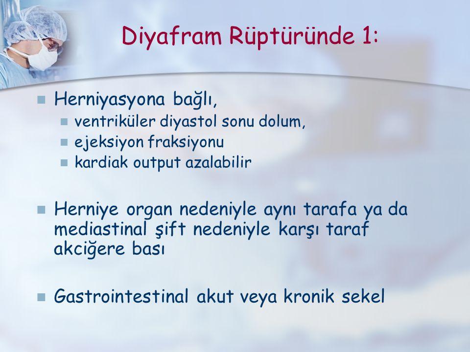 Diyafram Rüptüründe 1: Herniyasyona bağlı, ventriküler diyastol sonu dolum, ejeksiyon fraksiyonu kardiak output azalabilir Herniye organ nedeniyle ayn