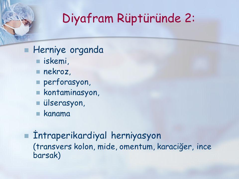 Herniye organda iskemi, nekroz, perforasyon, kontaminasyon, ülserasyon, kanama İntraperikardiyal herniyasyon (transvers kolon, mide, omentum, karaciğe