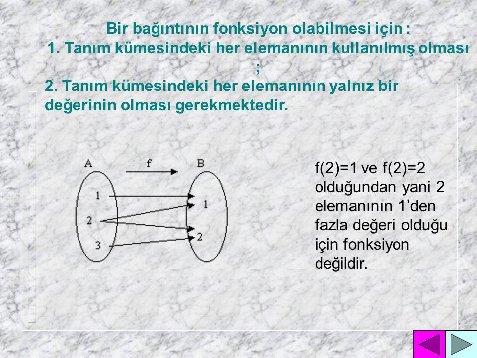  : A ® A ve s(A) = n olmak üzere Tanımlanabilen bağıntı sayısı ; Tanımlanabilen yansıyan bağıntı sayısı; Tanımlanabilen simetrik bağıntı sayısı' dir.