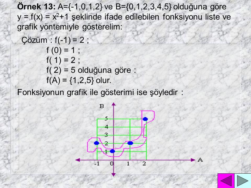 f (1) = 3 ; f(2) = 4 ; f(3) = 5 olduğundan f (A) = {3,4,5} olur.