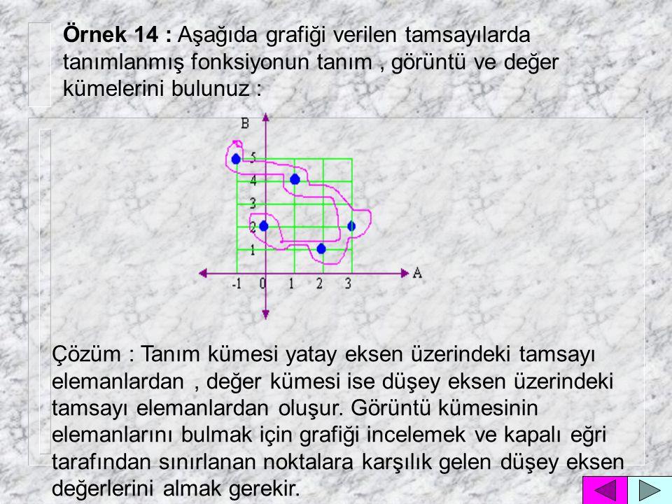 Örnek 13: A={-1,0,1,2} ve B={0,1,2,3,4,5} olduğuna göre y = f(x) = x 2 +1 şeklinde ifade edilebilen fonksiyonu liste ve grafik yöntemiyle gösterelim: Çözüm : f(-1) = 2 ; f (0) = 1 ; f( 1) = 2 ; f( 2) = 5 olduğuna göre : f(A) = {1,2,5} olur.
