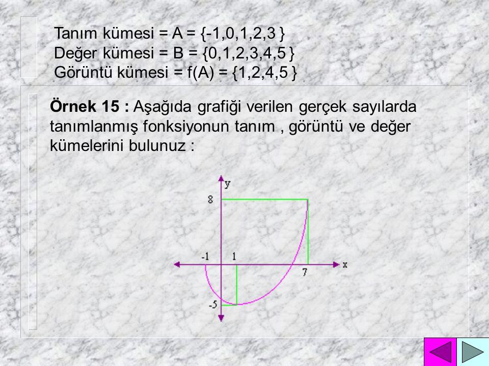 Örnek 14 : Aşağıda grafiği verilen tamsayılarda tanımlanmış fonksiyonun tanım, görüntü ve değer kümelerini bulunuz : Çözüm : Tanım kümesi yatay eksen üzerindeki tamsayı elemanlardan, değer kümesi ise düşey eksen üzerindeki tamsayı elemanlardan oluşur.