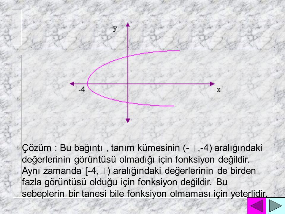 Çözüm : Tanım kümesi üzerindeki tüm değerlerin yalnız ve yalnız bir karşılığı var olduğuna göre fonksiyon olmanın iki şartını da sağlıyor.