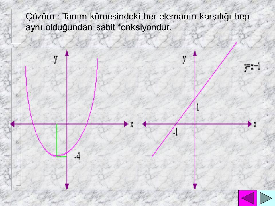 Çözüm : Tanım kümesindeki her elemanın karşılığı yine kendisine eşit olduğundan birim fonksiyondur.