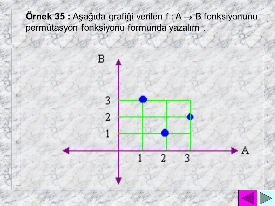 Örnek 33 : A kümesi üzerinde 24 tane 1-1 ve örten fonksiyon tanımlanabildiğine göre 1-1 ve örten olmayan fonksiyon sayısı kaç tanedir .