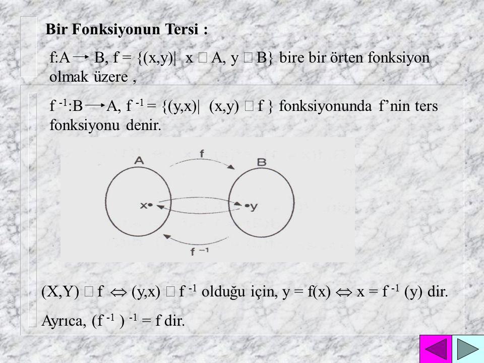 Çözüm : Tanım kümesi = A  B = {-1,2,3} olur.