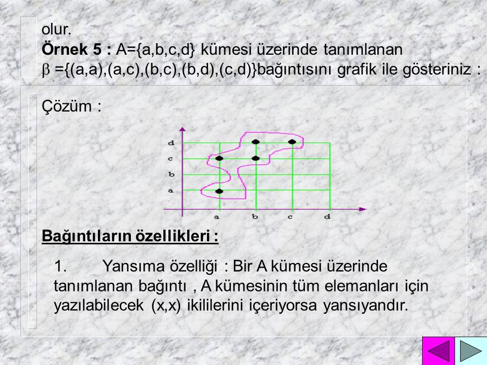  : A  B olmak üzere tanımlanmış bağıntının tanım kümesi A, değer kümesi B, görüntü kümesi ise C 'dir.