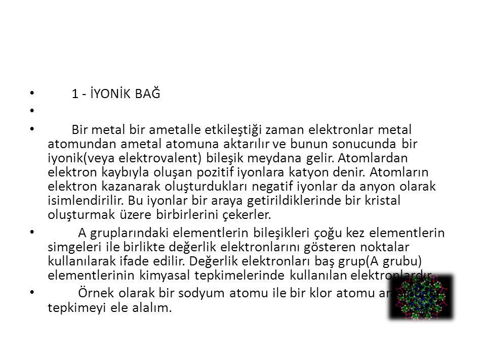 1 - İYONİK BAĞ Bir metal bir ametalle etkileştiği zaman elektronlar metal atomundan ametal atomuna aktarılır ve bunun sonucunda bir iyonik(veya elektr