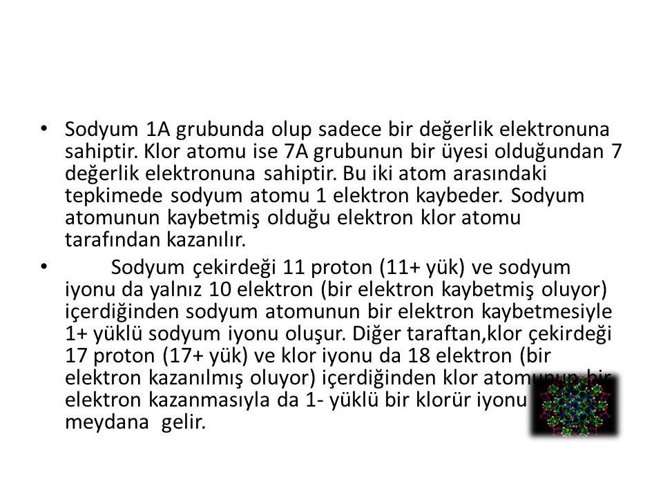 Sodyum 1A grubunda olup sadece bir değerlik elektronuna sahiptir. Klor atomu ise 7A grubunun bir üyesi olduğundan 7 değerlik elektronuna sahiptir. Bu