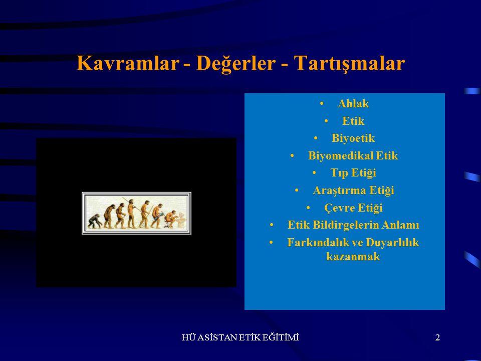 ETİK BİYOETİK BİYOTEKNOLOJİ Tıp Etiği ile İlgili Temel Kavramlar, Türkiye'deki Genel Durum Prof. Dr. Nüket Örnek Büken HÜTF Tıp Etiği AD