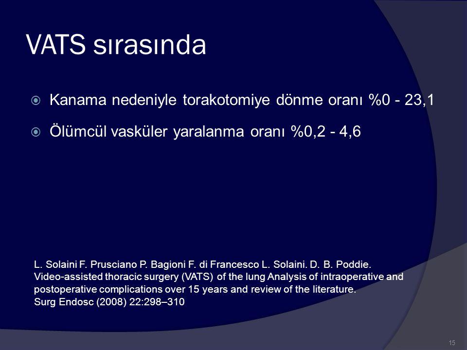 VATS sırasında  Kanama nedeniyle torakotomiye dönme oranı %0 - 23,1  Ölümcül vasküler yaralanma oranı %0,2 - 4,6 15 L. Solaini F. Prusciano P. Bagio