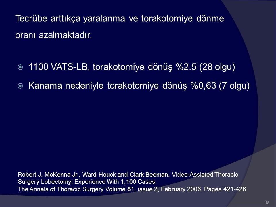 Tecrübe arttıkça yaralanma ve torakotomiye dönme oranı azalmaktadır.  1100 VATS-LB, torakotomiye dönüş %2.5 (28 olgu)  Kanama nedeniyle torakotomiye
