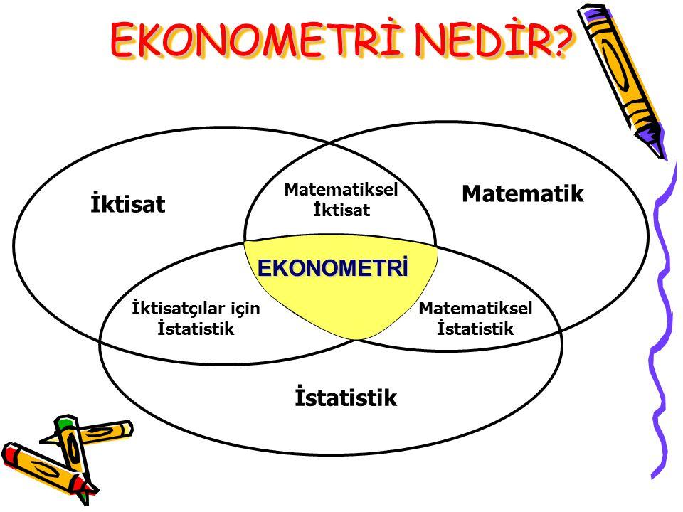 Model tanımlama Ekonomi teorisi, diğer araştırmalar, deneyimler, sezgiler Veri toplama Modelin tahmin edilmesi En küçük kareler yöntemi (EKK) Dolaylı en küçük kareler yöntemi (DEKK) 2 Aşamalı EKK Doğrusal olmayan EKK Ekonometrik araştırmanın aşamaları