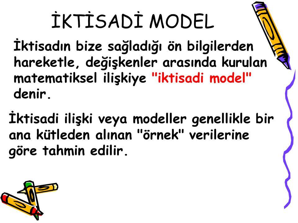 Model tanımlama Ekonomi teorisi, diğer araştırmalar, deneyimler, sezgiler Veri toplama Modelin tahmin edilmesi Hipotezlerin test edilmesi Sonuçların yorumlanması ÖngörümlemePolitika kararları Olumsuz Olumlu Ekonometrik araştırmanın aşamaları