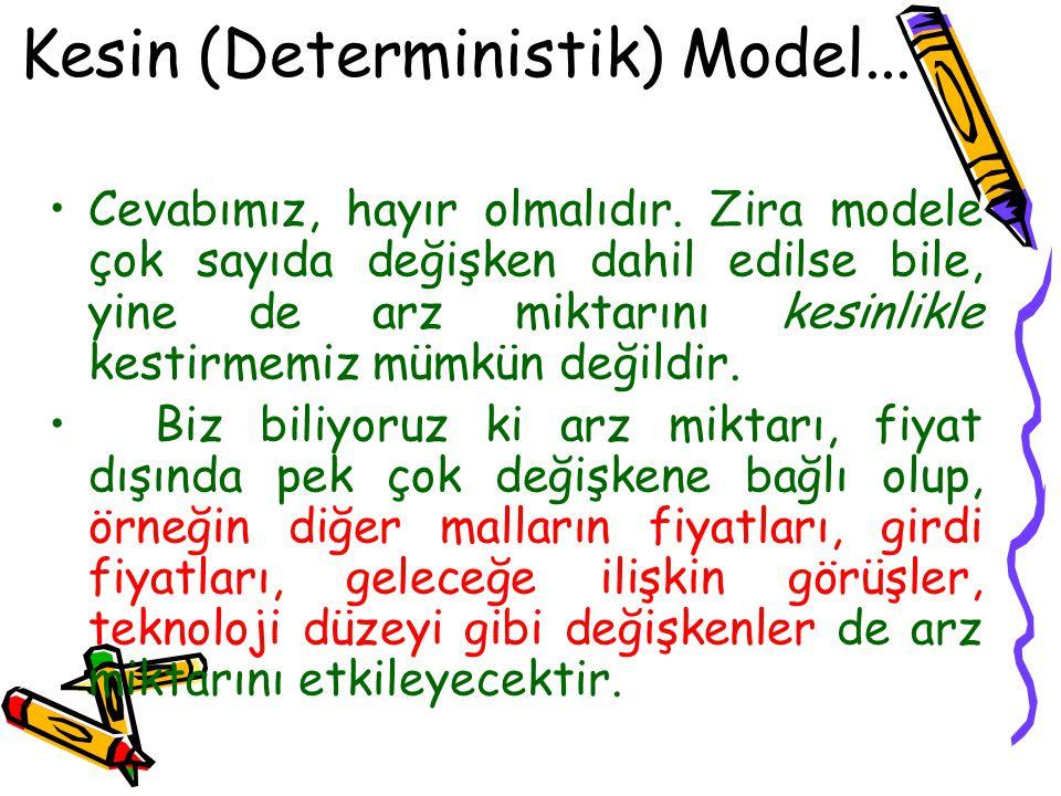 Kesin (Deterministik) Model Arz teorisine göre, arz, fiyatın bir fonksiyonudur. Böyle durumda ilk soru şu olmalıdır: Bu iki değişken arasında kesin bi