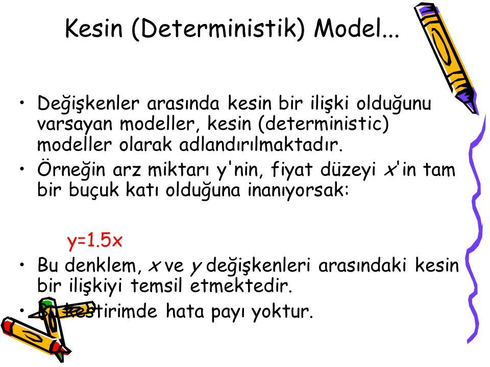 Kesin (Deterministik) Model... Cevabımız, hayır olmalıdır. Zira modele çok sayıda değişken dahil edilse bile, yine de arz miktarını kesinlikle kestirm