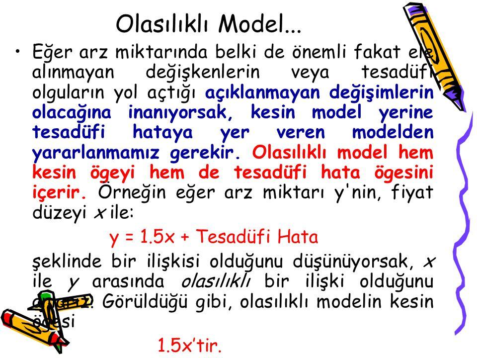 Kesin (Deterministik) Model... Değişkenler arasında kesin bir ilişki olduğunu varsayan modeller, kesin (deterministic) modeller olarak adlandırılmakta