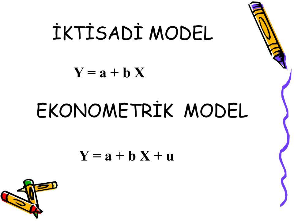 Hataların varlığını kabul eden model Ana kütle hata terimi Ekonometri hata terimini analiz eder. Genelde anakütlenin içinden örnek çekerek çalışılır.