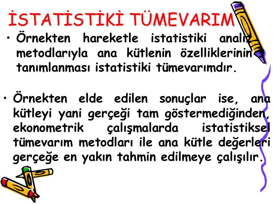 İSTATİSTİKİ TÜMEVARIM Örnekten hareketle istatistiki analiz metodlarıyla ana kütlenin özelliklerinin tanımlanması istatistiki tümevarımdır.