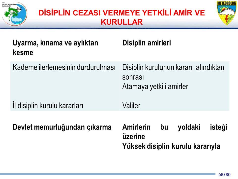 68/80 2001 2003 2009- 2012 DİSİPLİN CEZASI VERMEYE YETKİLİ AMİR VE KURULLAR Uyarma, kınama ve aylıktan kesme Disiplin amirleri Kademe ilerlemesinin du