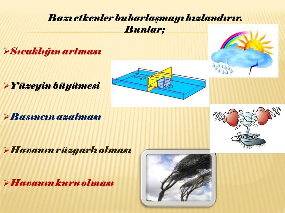 KAYNAMA Kaynama; buharlaşmanın hızlı halidir.Buharlaşma olayı sıvının yüzeyinde gerçekleşir.