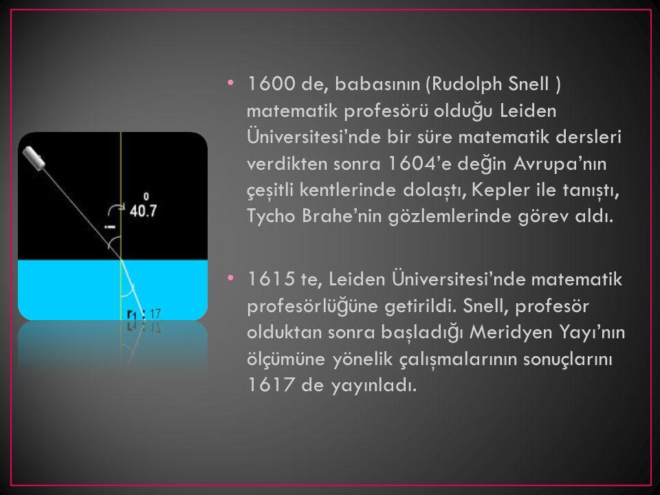 1600 de, babasının (Rudolph Snell ) matematik profesörü oldu ğ u Leiden Üniversitesi'nde bir süre matematik dersleri verdikten sonra 1604'e de ğ in Av