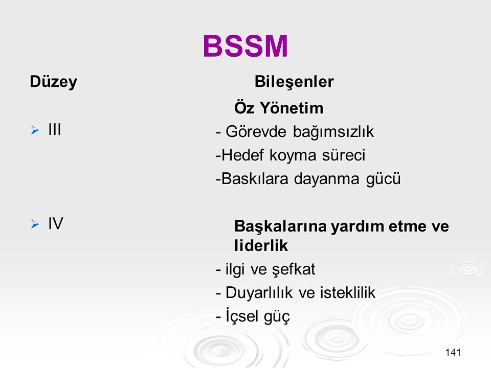 BSSM Düzey VVVV Bileşenler Spor salonunun dışı - Bu fikirleri yaşama taşıma - Rol model olma 142