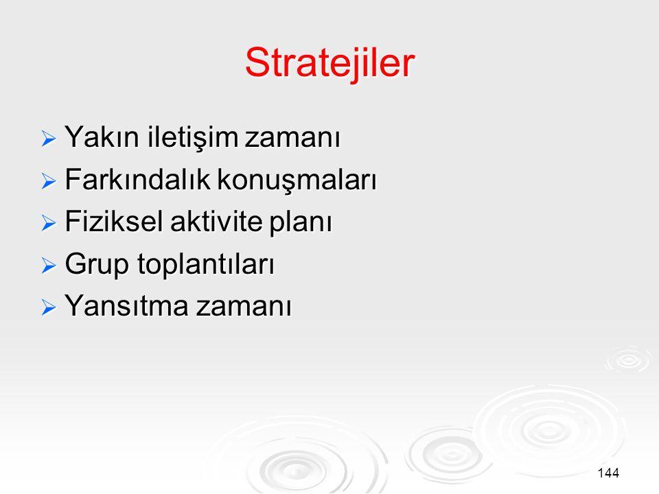Stratejiler  Yakın iletişim zamanı  Farkındalık konuşmaları  Fiziksel aktivite planı  Grup toplantıları  Yansıtma zamanı 144
