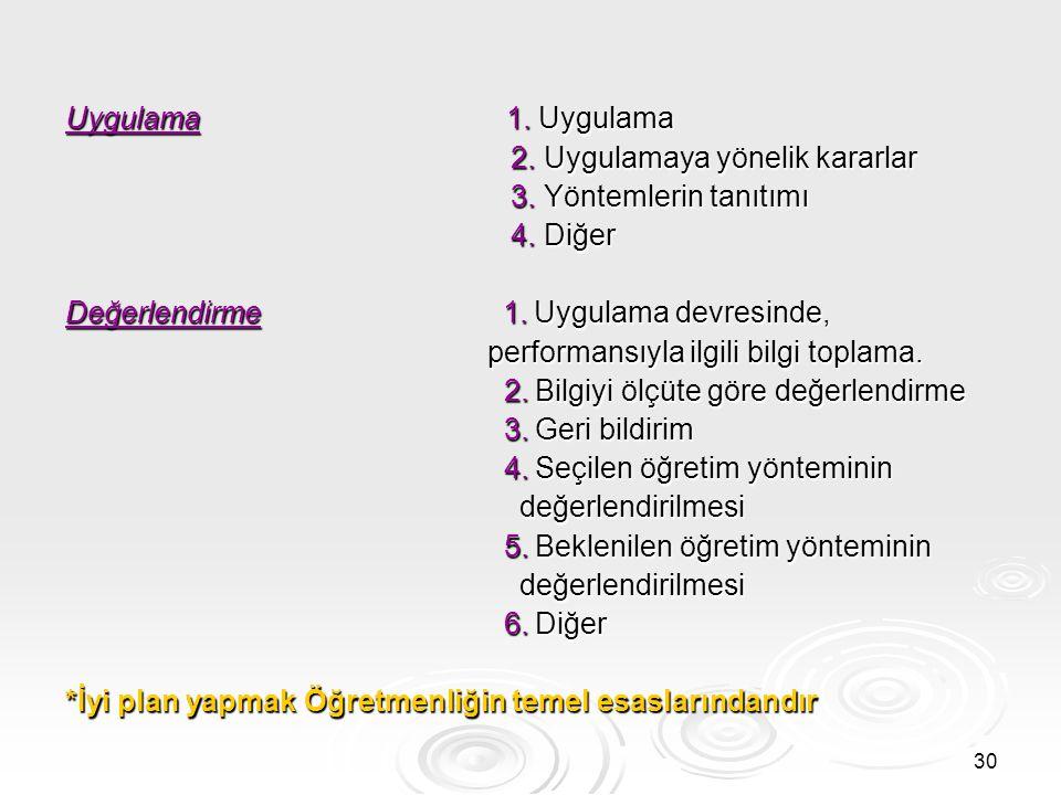 Uygulama 1. Uygulama 2. Uygulamaya yönelik kararlar 2. Uygulamaya yönelik kararlar 3. Yöntemlerin tanıtımı 3. Yöntemlerin tanıtımı 4. Diğer 4. Diğer D