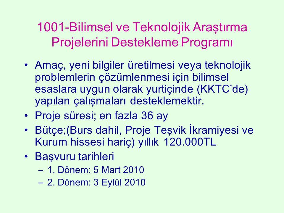 1001-Bilimsel ve Teknolojik Araştırma Projelerini Destekleme Programı Amaç, yeni bilgiler üretilmesi veya teknolojik problemlerin çözümlenmesi için bi