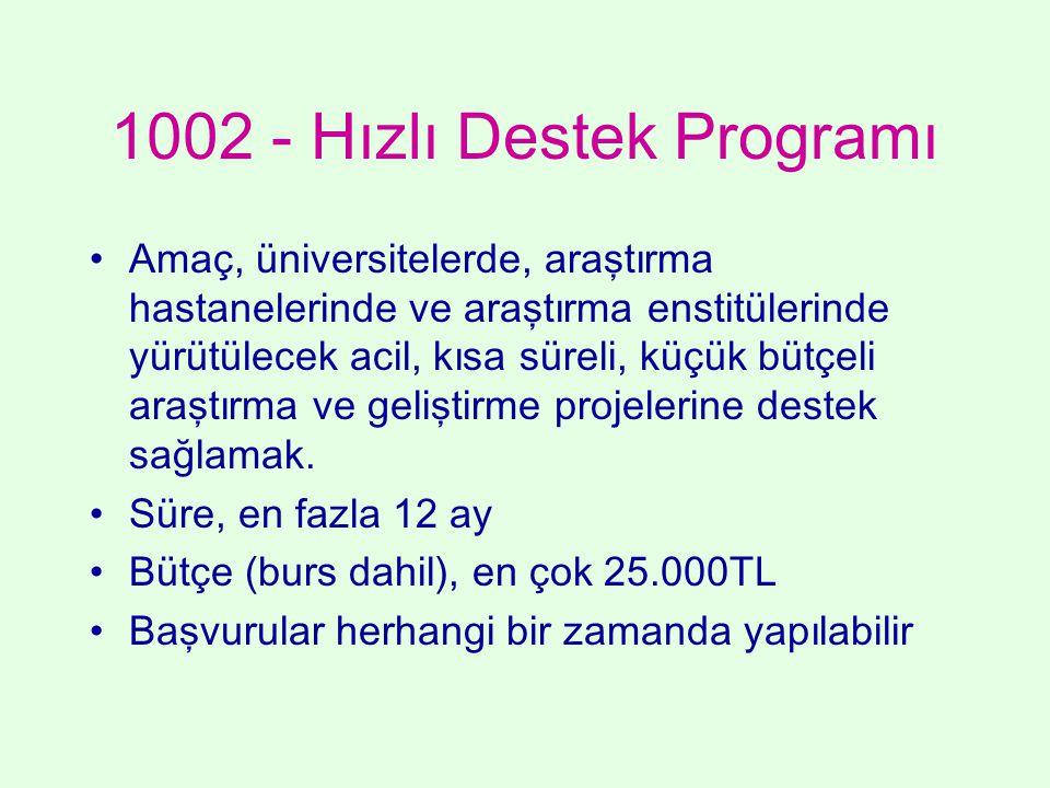 1002 - Hızlı Destek Programı Amaç, üniversitelerde, araştırma hastanelerinde ve araştırma enstitülerinde yürütülecek acil, kısa süreli, küçük bütçeli