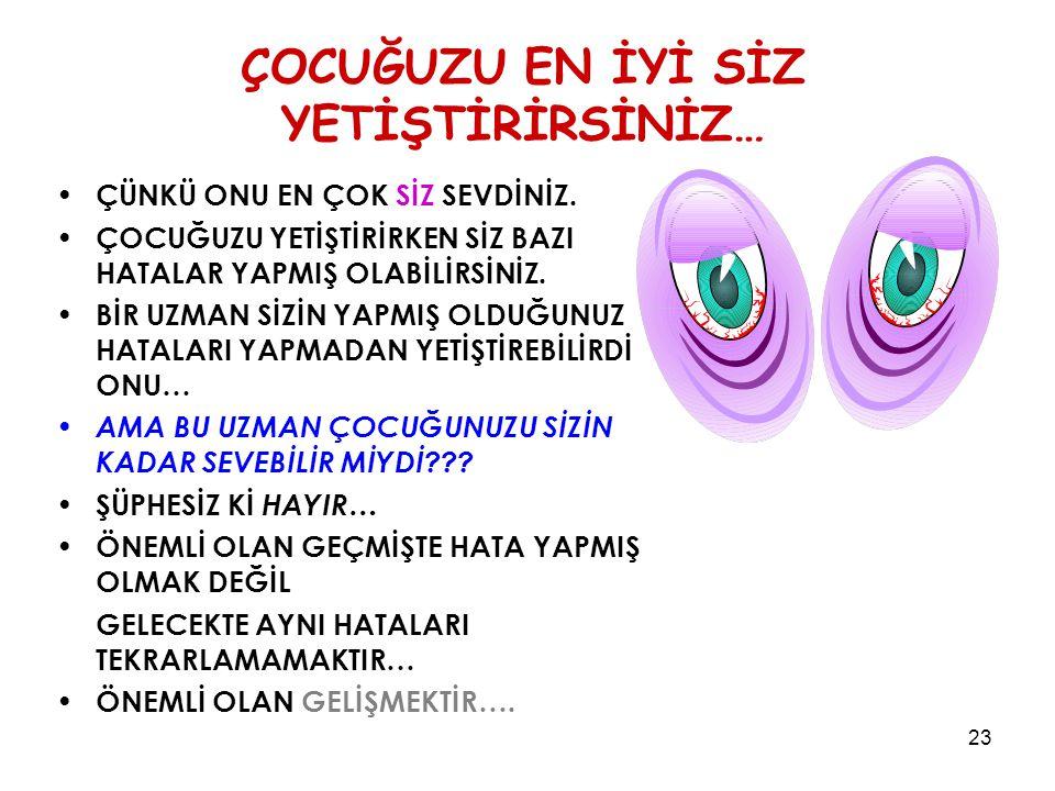 """22 ONLARA VERDİĞİNİZ DEĞERİ: GÜLÜMSEMENİZLE GÖSTERDİĞİNİZ İLGİ VE YAKINLIKLA """"İLGİ ALANLARIYLA"""" İLGİLENMEKLE ONLARI DİNLEMEKLE İŞLERİNİZE YARDIM ETMEL"""