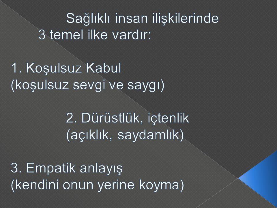 Sen Dili 1.İtham edicidir 2.Suçlayıcıdır ve 3.Sonuçta mesajı alan kişide düşük benlik saygısı oluşturur.