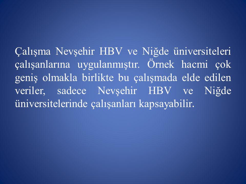 Çalışma Nevşehir HBV ve Niğde üniversiteleri çalışanlarına uygulanmıştır. Örnek hacmi çok geniş olmakla birlikte bu çalışmada elde edilen veriler, sad