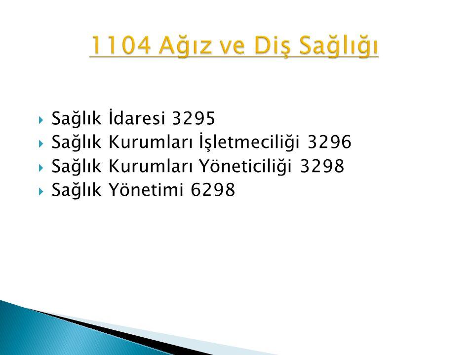  Sağlık İdaresi 3295  Sağlık Kurumları İşletmeciliği 3296  Sağlık Kurumları Yöneticiliği 3298  Sağlık Yönetimi 6298