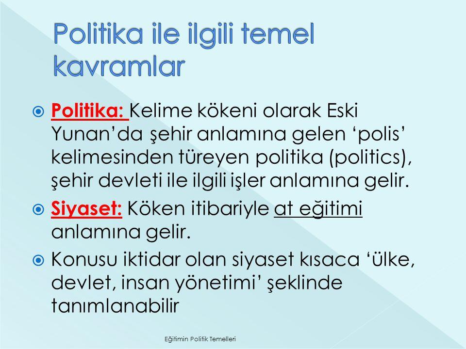  Hükümet etme sanatı olarak siyaset,  kamusal hayat olarak siyaset,  uzlaşma ve uyum olarak siyaset,  gücün ve kaynakların dağıtımı olarak siyaset Eğitimin Politik Temelleri