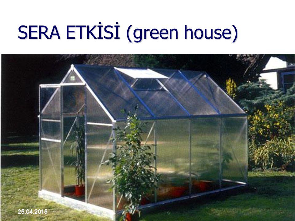 Akdur 2001 Hava Kirliliği31 SERA ETKİSİ (green house) 25.04.2015