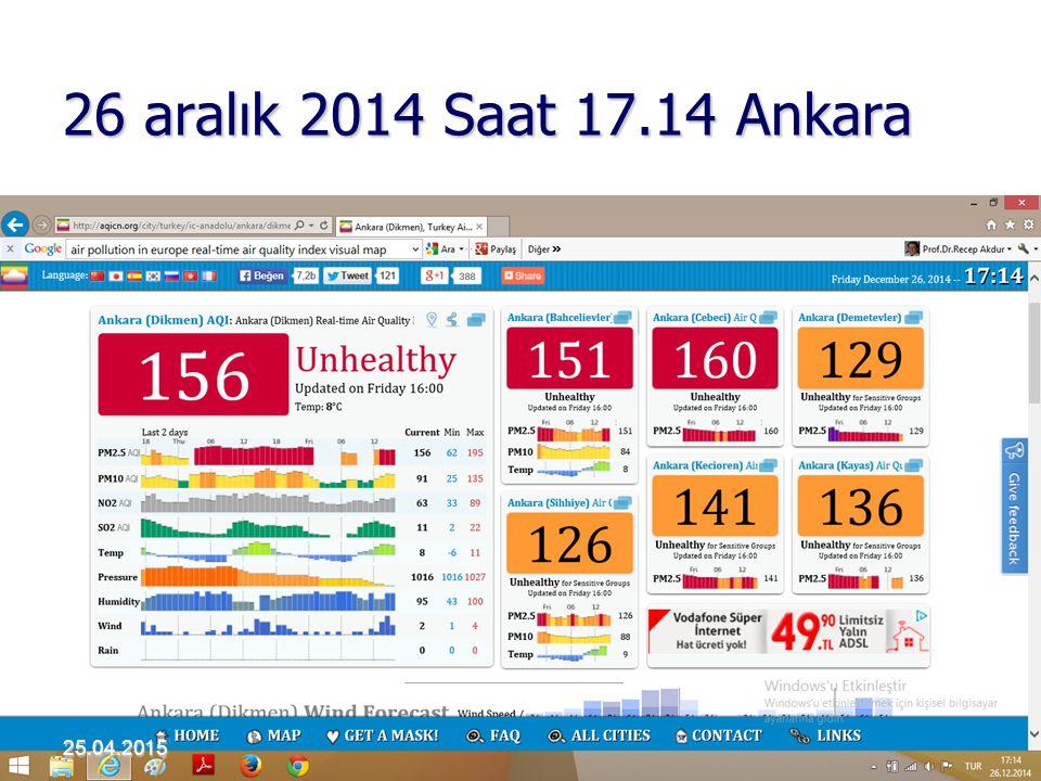 26 aralık 2014 Saat 17.14 Ankara Akdur 2001 Hava Kirliliği4025.04.2015