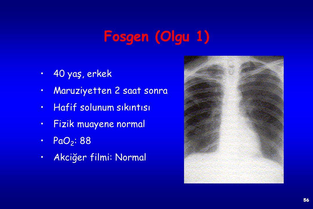 İlaç Tedavisi (Fosgen) Antiinflamatuvar – İbuprofen (Brufen tb) 3x1 N-Asetil sistein – Asist kap : 3x1) – Nac effervesan tb: 1x1 Steroid –Metilpredniz