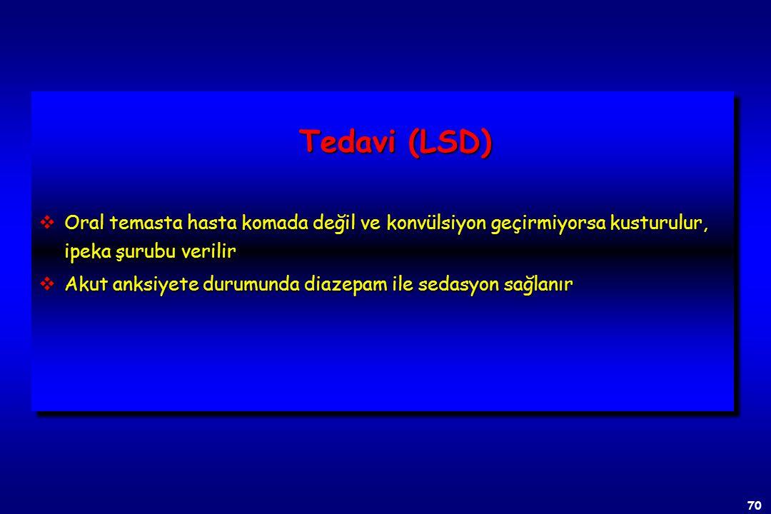 69 Belirtiler (LSD) vSomatik: Uyku hali, bulantı, kusma, diyare, fotofobi, midriyasis, lakrimasyon, taşikardi, anoreksi, hipertermi, terleme, terleme,
