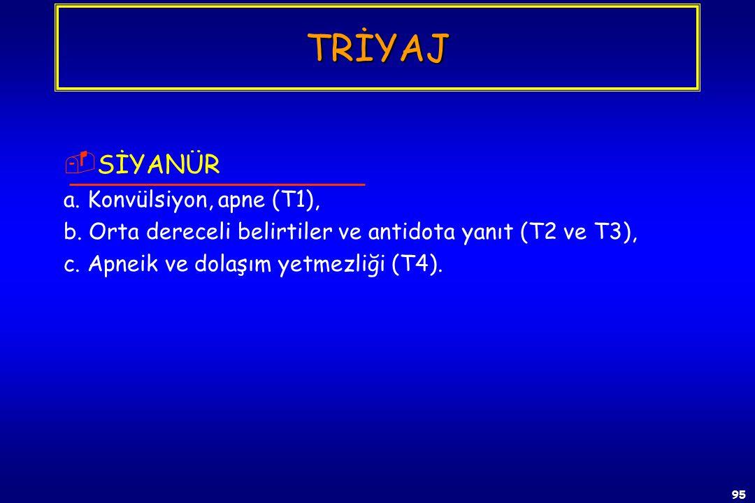 94  BOĞUCU GAZLAR (Triyaj) a. Pulmoner ödem (T1) (Pulmoner Yoğun Bakım), b. Dispneik (T2) (Gözlem ve tekrar triyaj), c. Asemptomatik (T3) (Her 2 saat