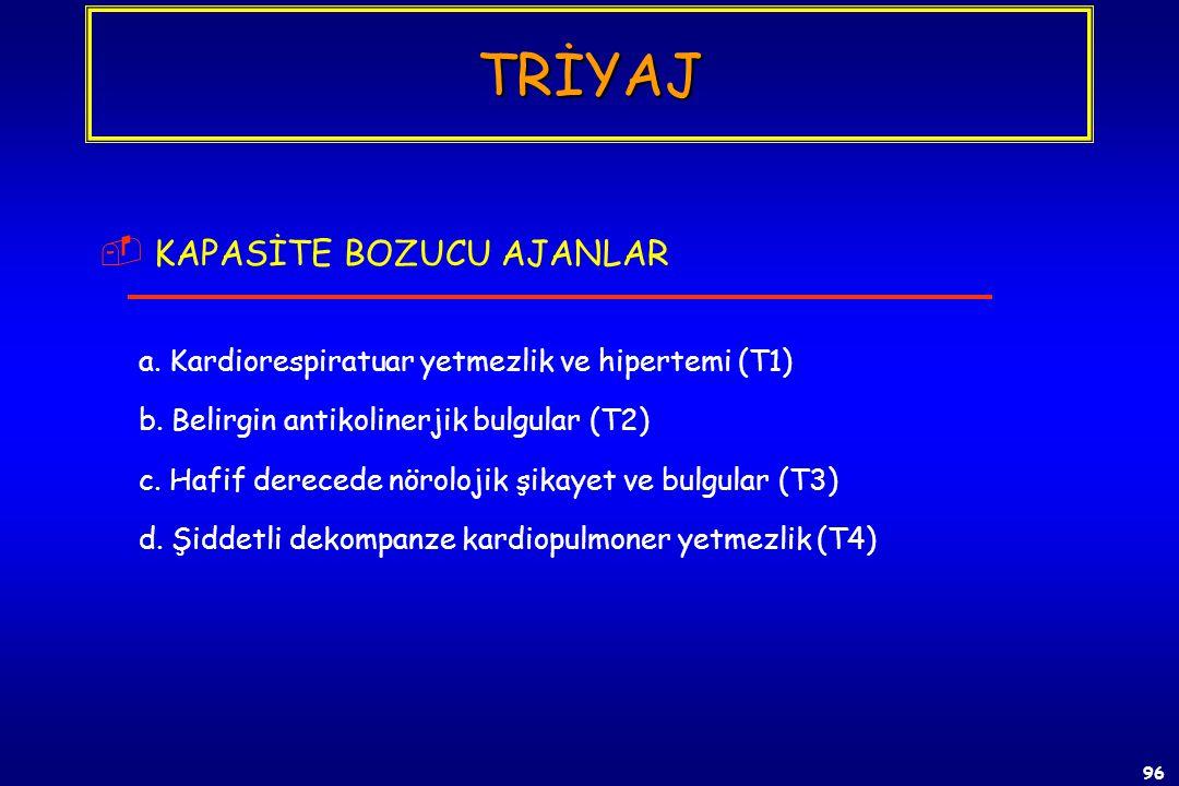 95  SİYANÜR a. Konvülsiyon, apne (T1), b. Orta dereceli belirtiler ve antidota yanıt (T2 ve T3), c. Apneik ve dolaşım yetmezliği (T4). TRİYAJ