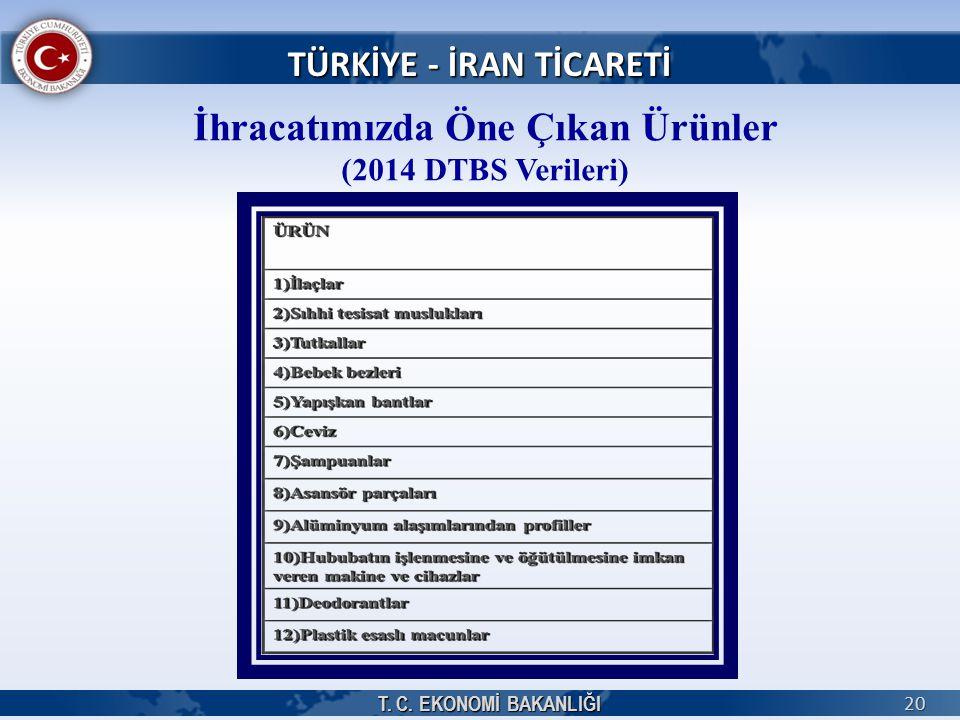 T. C. EKONOMİ BAKANLIĞI 20 TÜRKİYE - İRAN TİCARETİ İhracatımızda Öne Çıkan Ürünler (2014 DTBS Verileri)