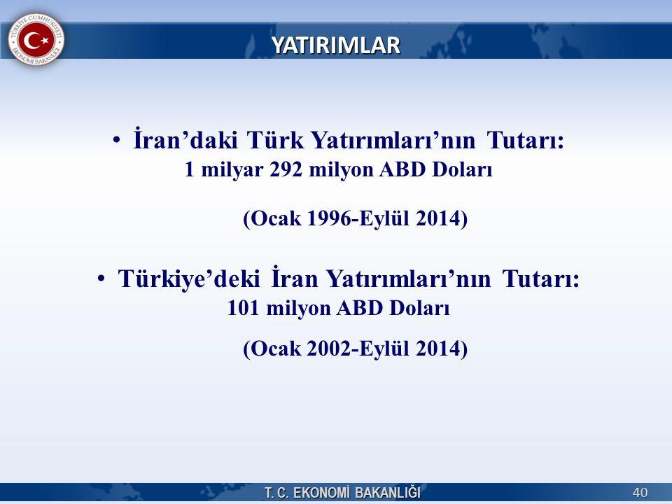 T. C. EKONOMİ BAKANLIĞI 40 YATIRIMLAR İran'daki Türk Yatırımları'nın Tutarı: 1 milyar 292 milyon ABD Doları (Ocak 1996-Eylül 2014) Türkiye'deki İran Y
