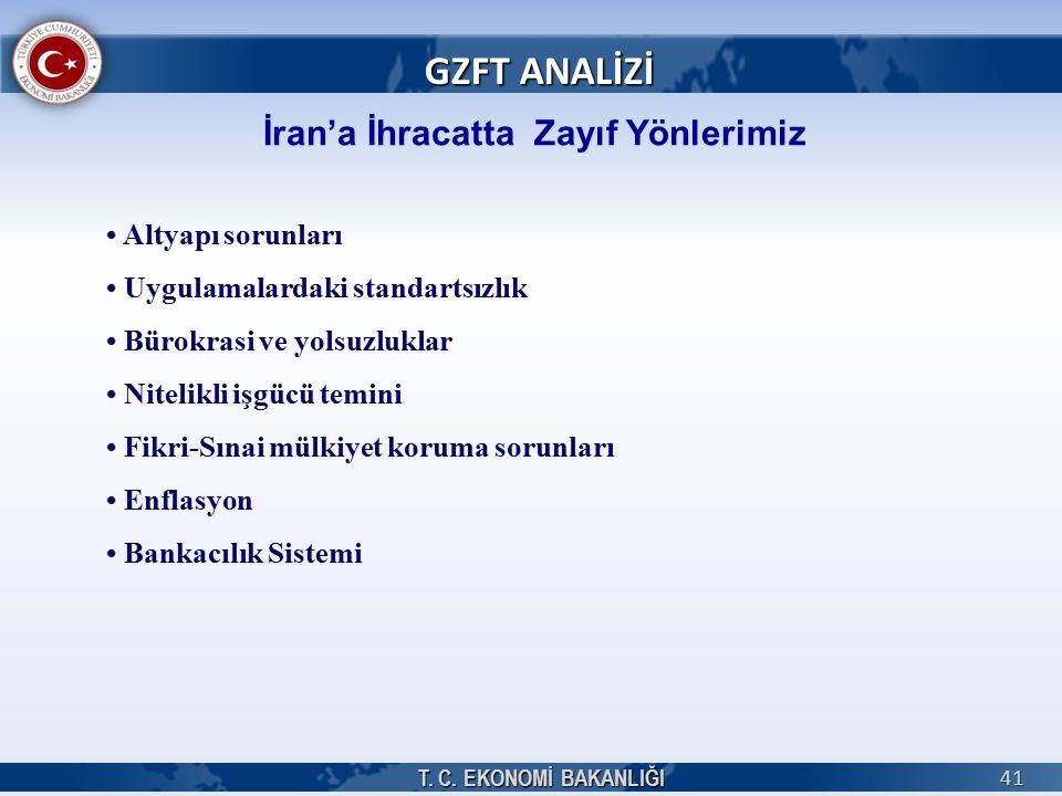 T. C. EKONOMİ BAKANLIĞI 41 İran'a İhracatta Zayıf Yönlerimiz GZFT ANALİZİ Altyapı sorunları Uygulamalardaki standartsızlık Bürokrasi ve yolsuzluklar N