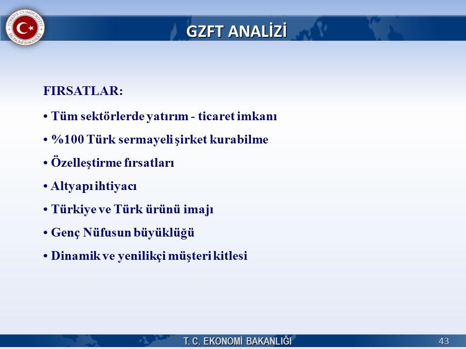 T. C. EKONOMİ BAKANLIĞI 43 GZFT ANALİZİ FIRSATLAR: Tüm sektörlerde yatırım - ticaret imkanı %100 Türk sermayeli şirket kurabilme Özelleştirme fırsatla
