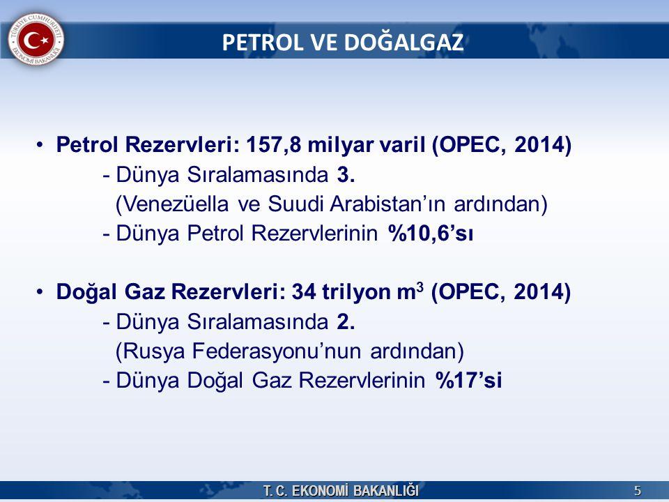 T. C. EKONOMİ BAKANLIĞI 5 5 PETROL VE DOĞALGAZ Petrol Rezervleri: 157,8 milyar varil (OPEC, 2014) - Dünya Sıralamasında 3. (Venezüella ve Suudi Arabis