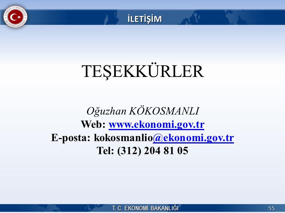 55 TEŞEKKÜRLER Oğuzhan KÖKOSMANLI Web: www.ekonomi.gov.trwww.ekonomi.gov.tr E-posta: kokosmanlio@ekonomi.gov.tr@ekonomi.gov.tr Tel: (312) 204 81 05 İL