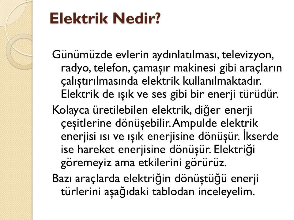 Elektrik Nedir.