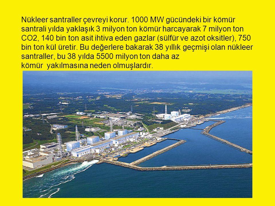 Nükleer santraller çevreyi korur. 1000 MW gücündeki bir kömür santrali yılda yaklaşık 3 milyon ton kömür harcayarak 7 milyon ton CO2, 140 bin ton asit